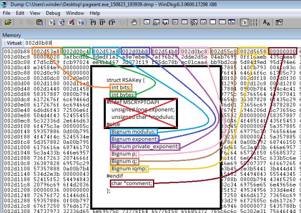 key_data